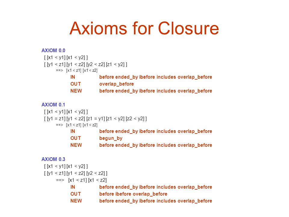 Axioms for Closure AXIOM 0.0 [ [x1 < y1] [x1 < y2] ]